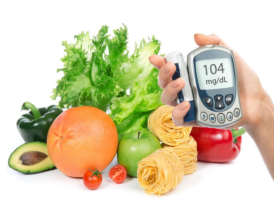 Die Glyx Diat Im Check Aufbau Lebensmittel Diatplan