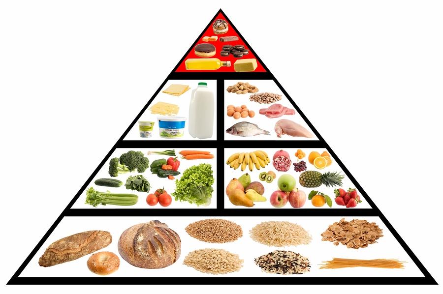 Gesunde Ernährung gegen Jojo Effekt