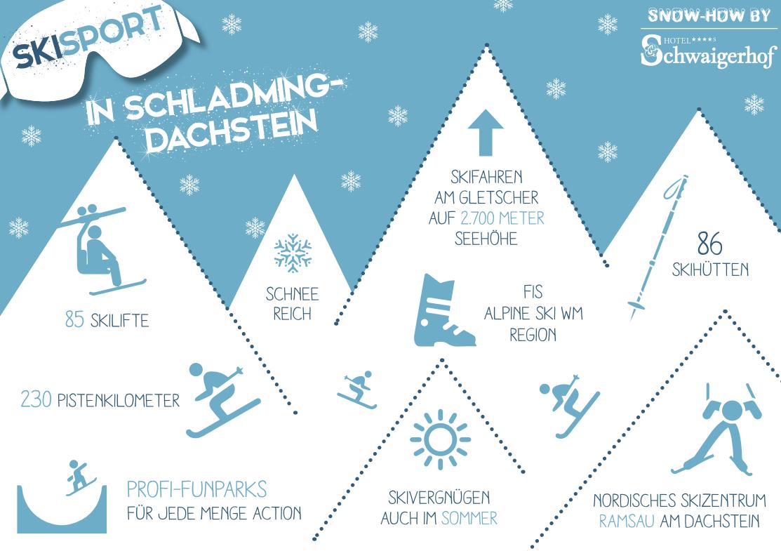 infografik-dachstein